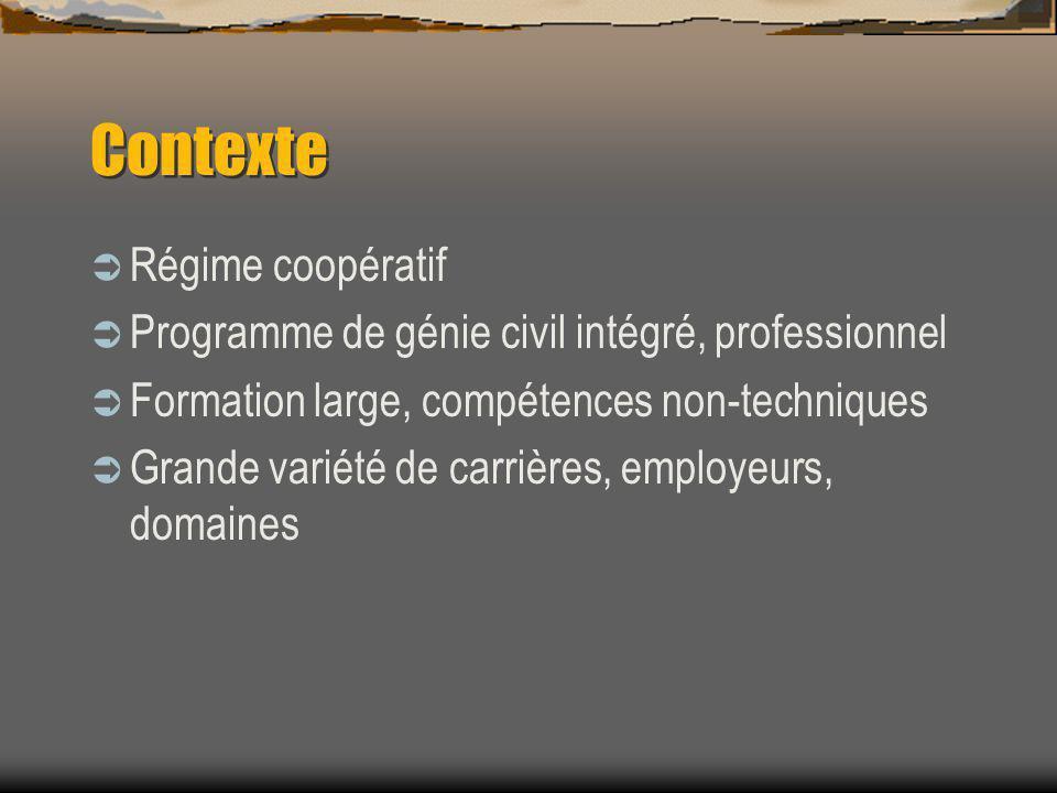 Contexte Régime coopératif Programme de génie civil intégré, professionnel Formation large, compétences non-techniques Grande variété de carrières, employeurs, domaines