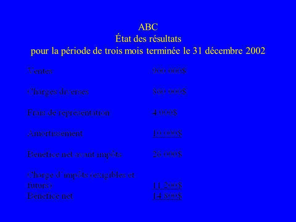 ABC État des résultats pour la période de trois mois terminée le 31 décembre 2002