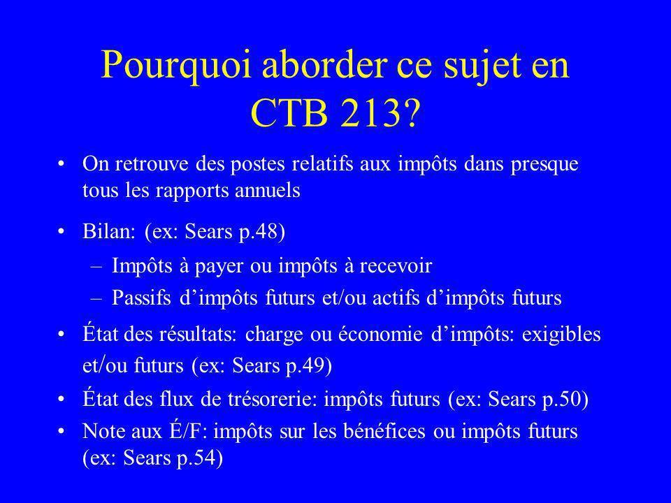 Pourquoi aborder ce sujet en CTB 213? On retrouve des postes relatifs aux impôts dans presque tous les rapports annuels Bilan: (ex: Sears p.48) –Impôt