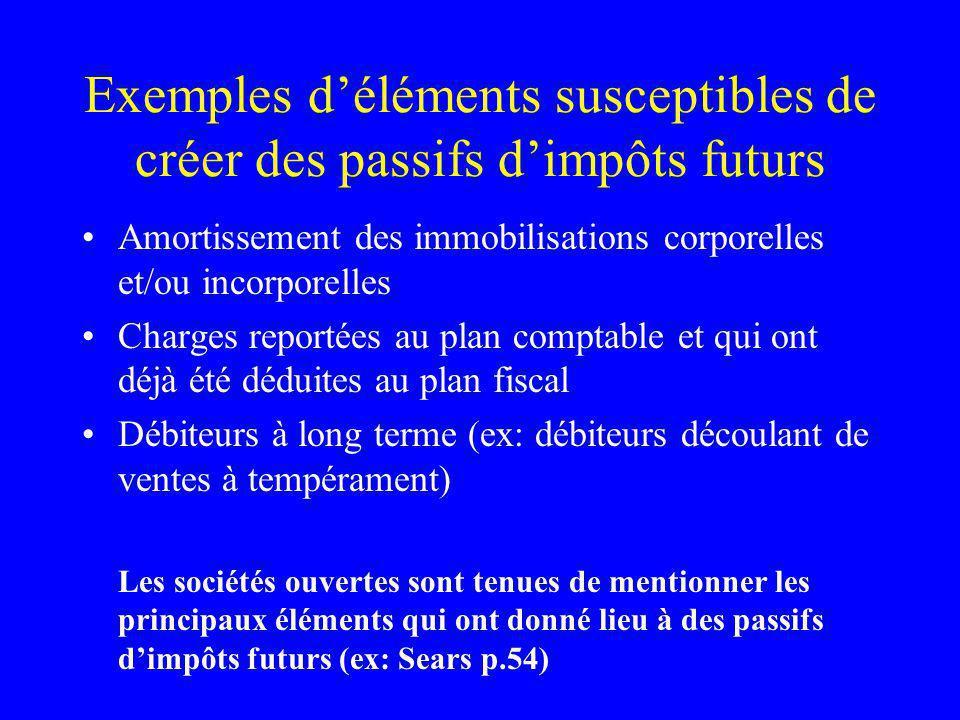 Exemples déléments susceptibles de créer des passifs dimpôts futurs Amortissement des immobilisations corporelles et/ou incorporelles Charges reportée