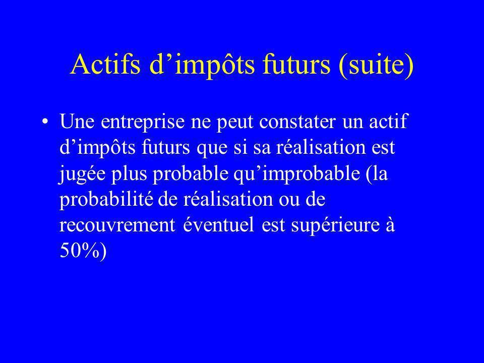 Actifs dimpôts futurs (suite) Une entreprise ne peut constater un actif dimpôts futurs que si sa réalisation est jugée plus probable quimprobable (la