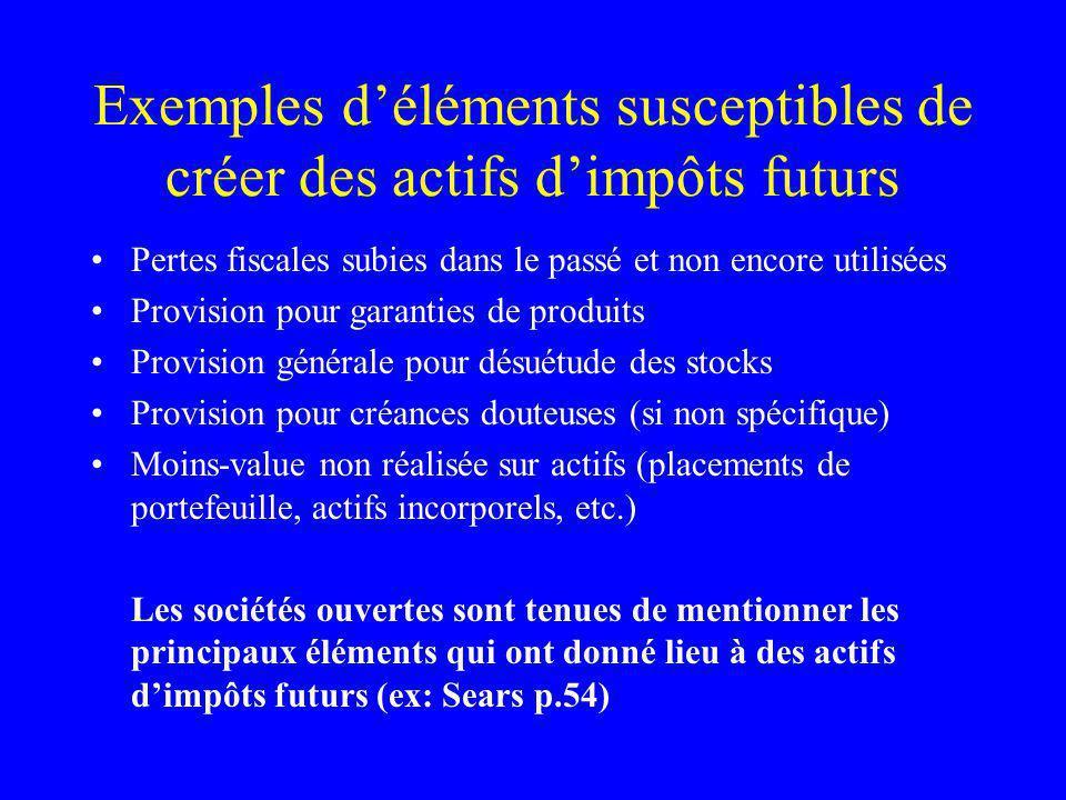 Exemples déléments susceptibles de créer des actifs dimpôts futurs Pertes fiscales subies dans le passé et non encore utilisées Provision pour garanti