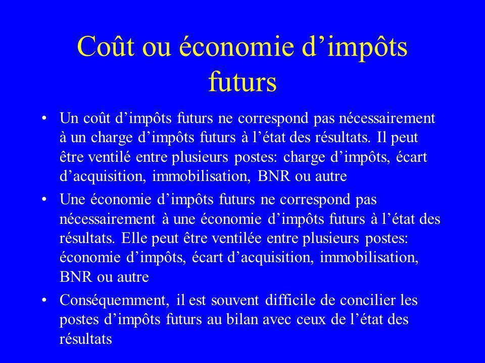 Coût ou économie dimpôts futurs Un coût dimpôts futurs ne correspond pas nécessairement à un charge dimpôts futurs à létat des résultats. Il peut être