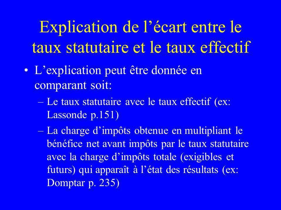 Explication de lécart entre le taux statutaire et le taux effectif Lexplication peut être donnée en comparant soit: –Le taux statutaire avec le taux e