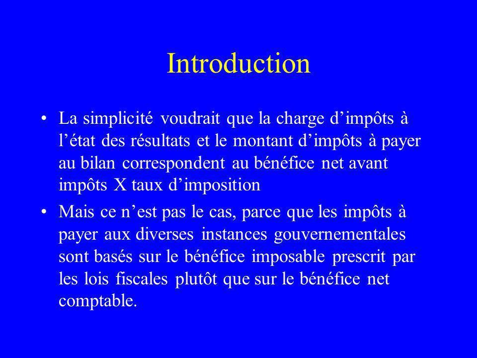 Introduction La simplicité voudrait que la charge dimpôts à létat des résultats et le montant dimpôts à payer au bilan correspondent au bénéfice net a