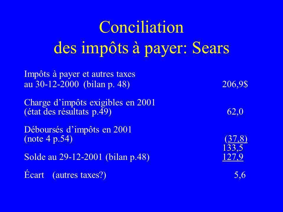 Conciliation des impôts à payer: Sears Impôts à payer et autres taxes au 30-12-2000 (bilan p. 48)206,9$ Charge dimpôts exigibles en 2001 (état des rés