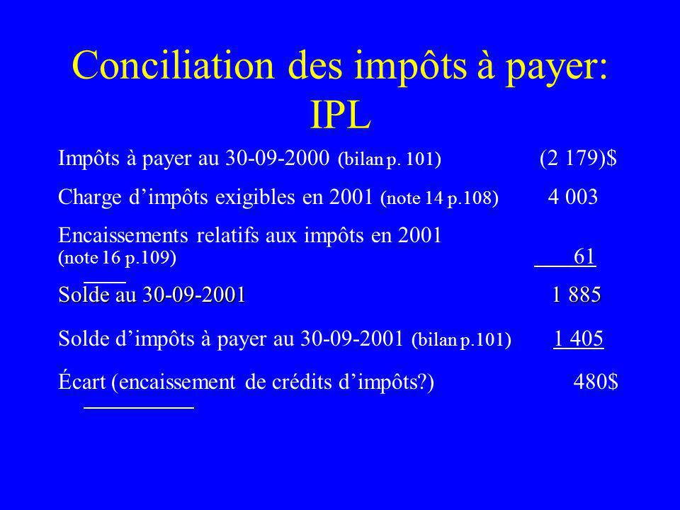 Conciliation des impôts à payer: IPL Impôts à payer au 30-09-2000 (bilan p. 101) (2 179)$ Charge dimpôts exigibles en 2001 (note 14 p.108) 4 003 Encai