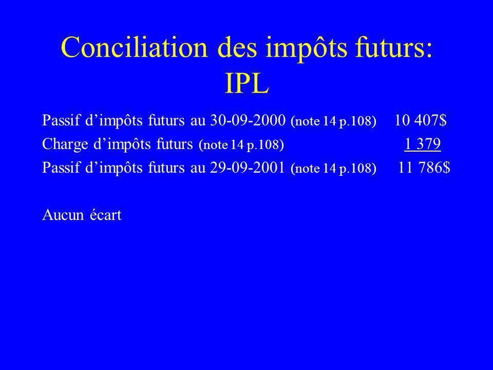 Conciliation des impôts futurs: IPL Passif dimpôts futurs au 30-09-2000 (note 14 p.108) 10 407$ Charge dimpôts futurs (note 14 p.108) 1 379 Passif dimpôts futurs au 29-09-2001 (note 14 p.108) 11 786$ Aucun écart