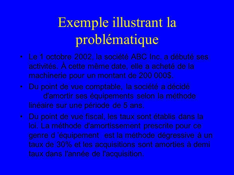 Exemple illustrant la problématique Le 1 octobre 2002, la société ABC Inc.