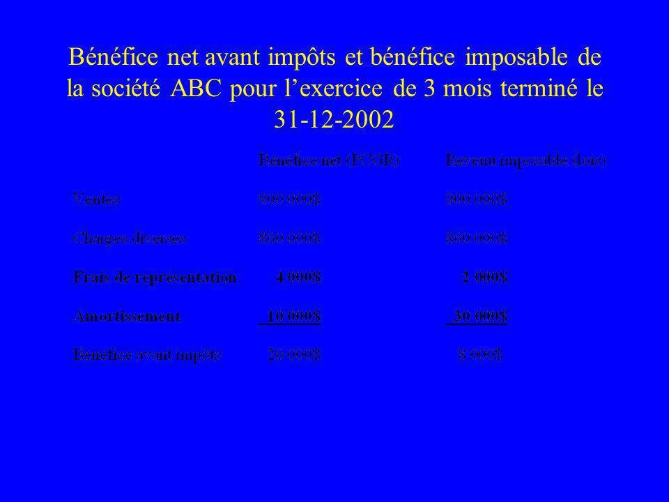 Bénéfice net avant impôts et bénéfice imposable de la société ABC pour lexercice de 3 mois terminé le 31-12-2002