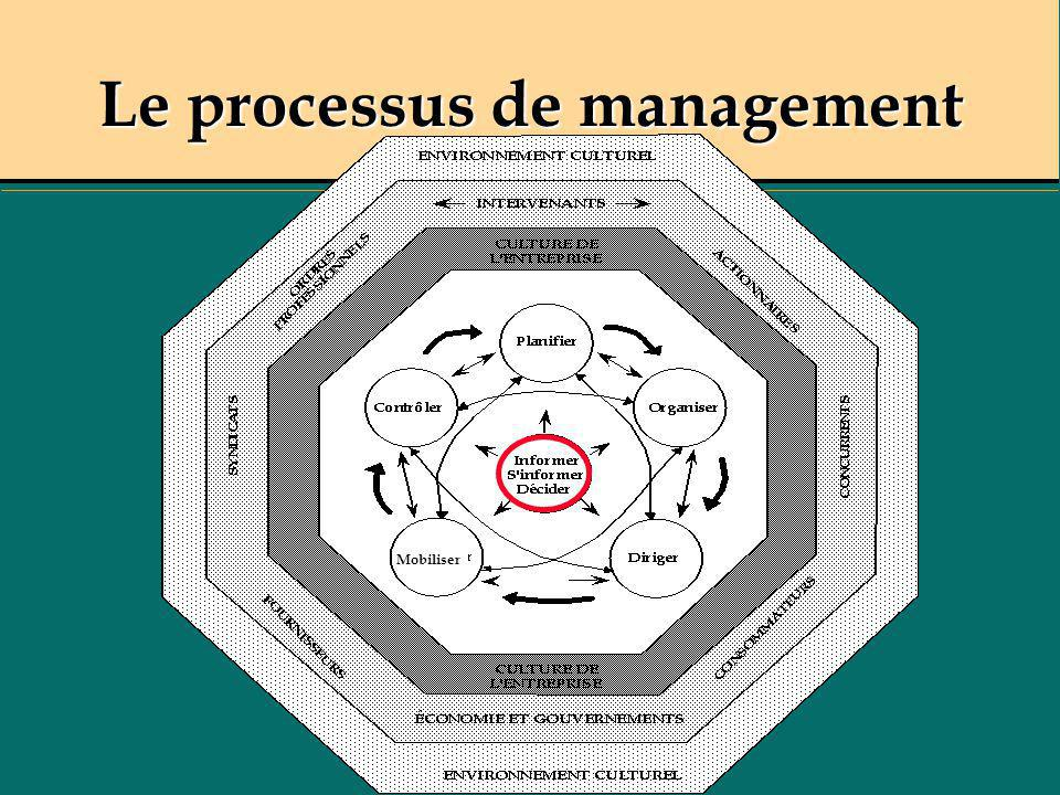 Les décisions dans l entreprise Des exemples de mauvaises décisions ou de décisions ambiguës .