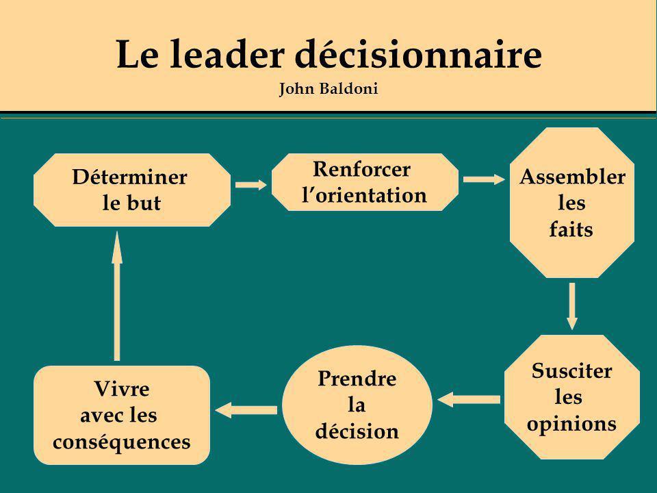Le leader décisionnaire John Baldoni Déterminer le but Renforcer lorientation Assembler les faits Susciter les opinions Prendre la décision Vivre avec