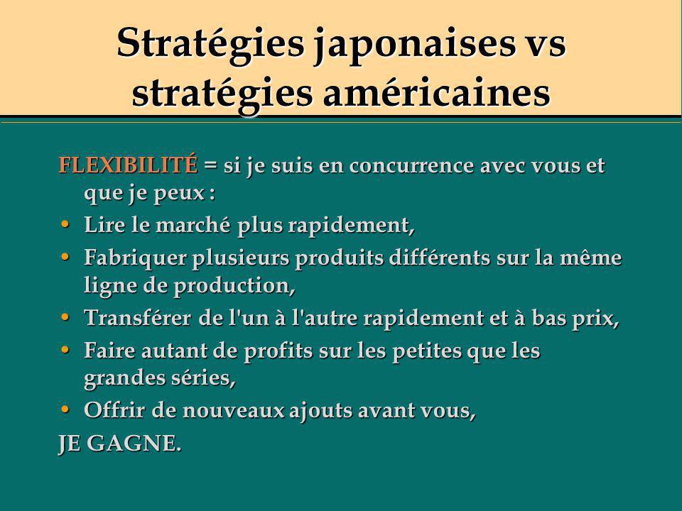 Stratégies japonaises vs stratégies américaines FLEXIBILITÉ = si je suis en concurrence avec vous et que je peux : Lire le marché plus rapidement, Lir