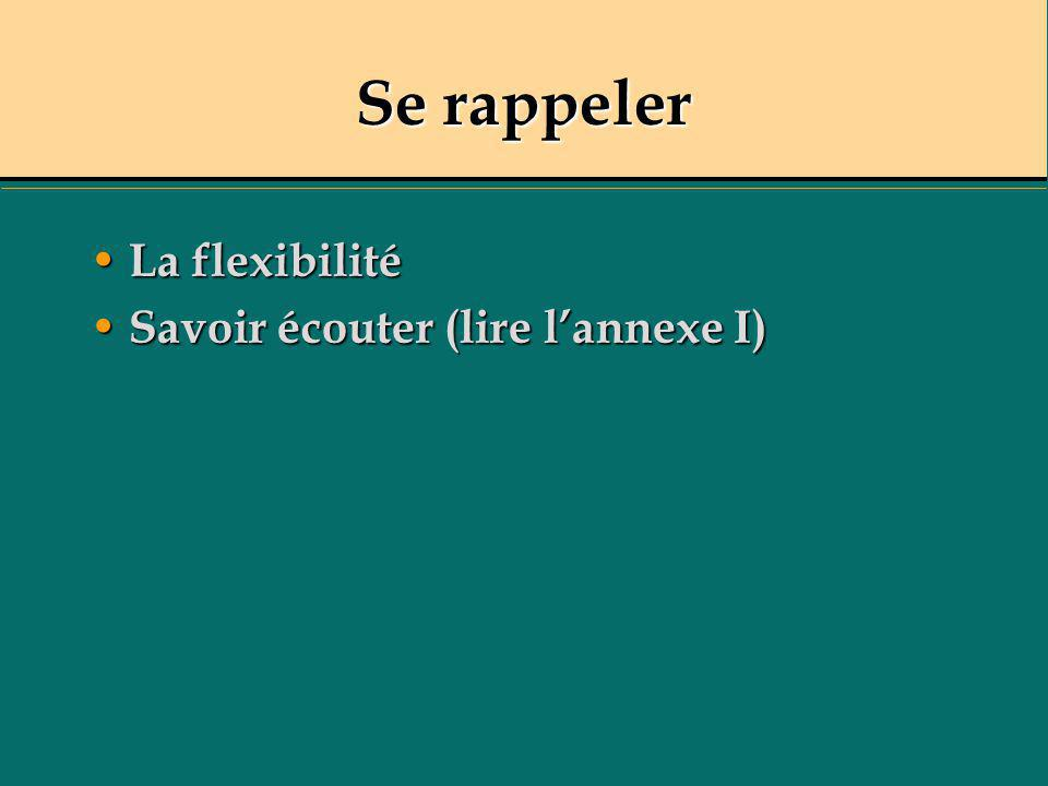 Se rappeler La flexibilité La flexibilité Savoir écouter (lire lannexe I) Savoir écouter (lire lannexe I)