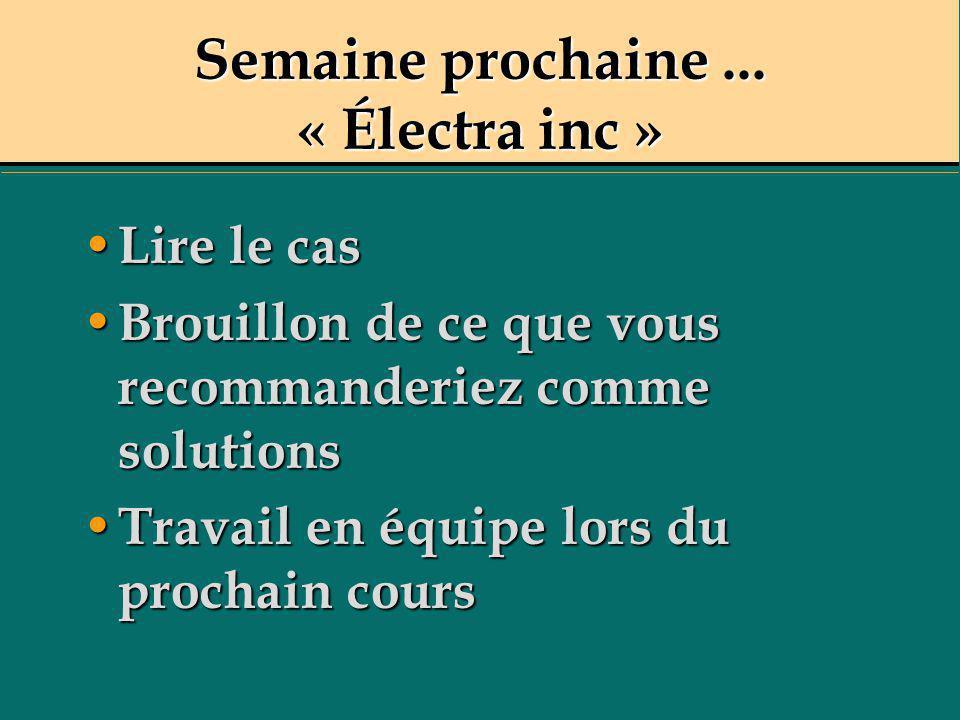Semaine prochaine... « Électra inc » Lire le cas Lire le cas Brouillon de ce que vous recommanderiez comme solutions Brouillon de ce que vous recomman
