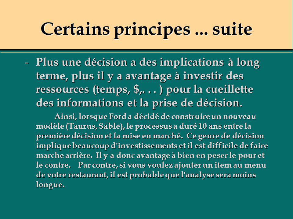 Certains principes... suite - Plus une décision a des implications à long terme, plus il y a avantage à investir des ressources (temps, $,... ) pour l