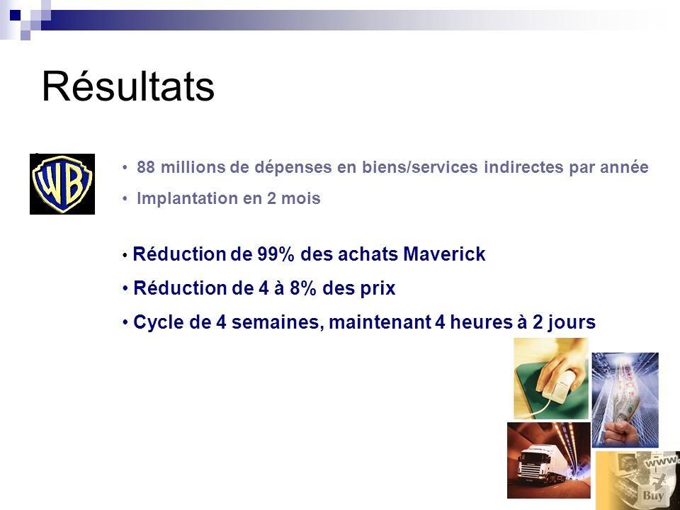 Résultats 88 millions de dépenses en biens/services indirectes par année Implantation en 2 mois Réduction de 99% des achats Maverick Réduction de 4 à 8% des prix Cycle de 4 semaines, maintenant 4 heures à 2 jours