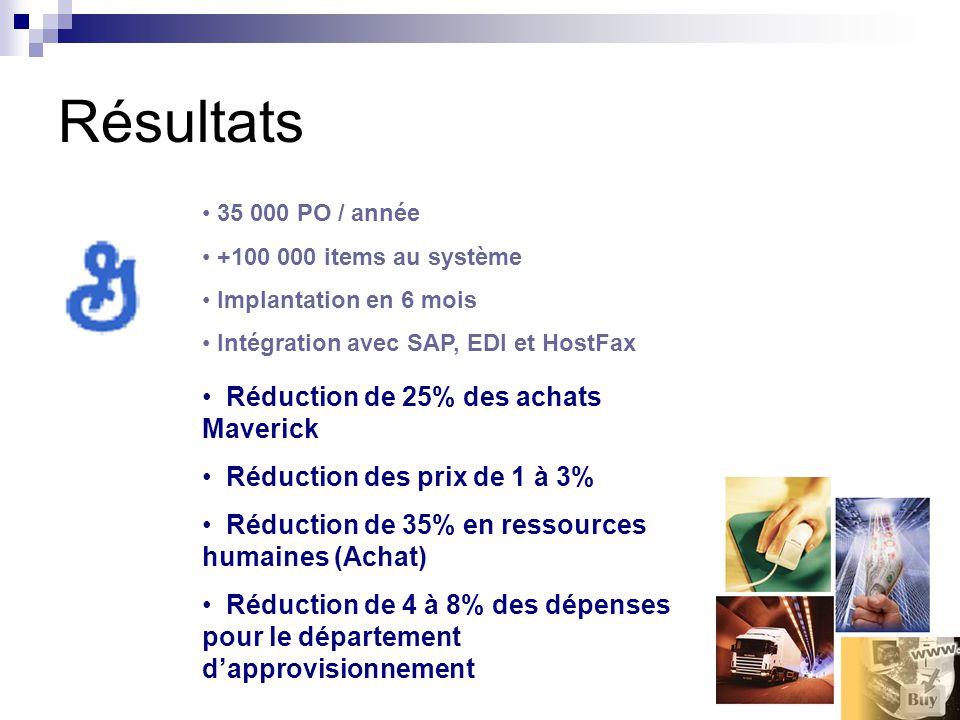 Résultats 35 000 PO / année +100 000 items au système Implantation en 6 mois Intégration avec SAP, EDI et HostFax Réduction de 25% des achats Maverick Réduction des prix de 1 à 3% Réduction de 35% en ressources humaines (Achat) Réduction de 4 à 8% des dépenses pour le département dapprovisionnement