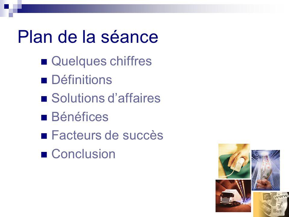 Plan de la séance Quelques chiffres Définitions Solutions daffaires Bénéfices Facteurs de succès Conclusion