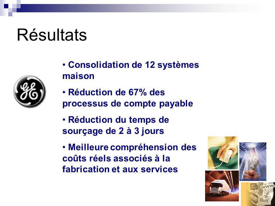Résultats Consolidation de 12 systèmes maison Réduction de 67% des processus de compte payable Réduction du temps de sourçage de 2 à 3 jours Meilleure compréhension des coûts réels associés à la fabrication et aux services