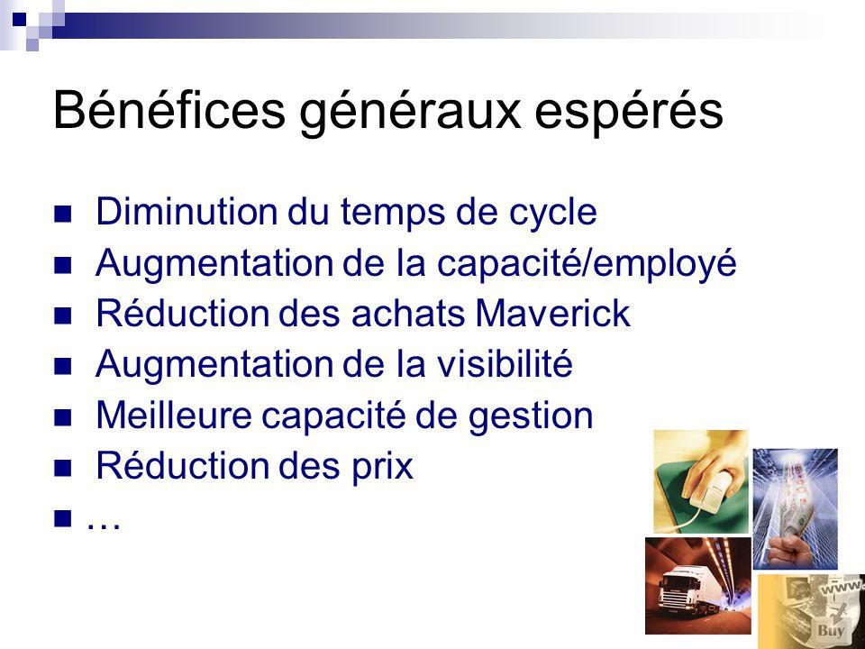 Bénéfices généraux espérés Diminution du temps de cycle Augmentation de la capacité/employé Réduction des achats Maverick Augmentation de la visibilité Meilleure capacité de gestion Réduction des prix …
