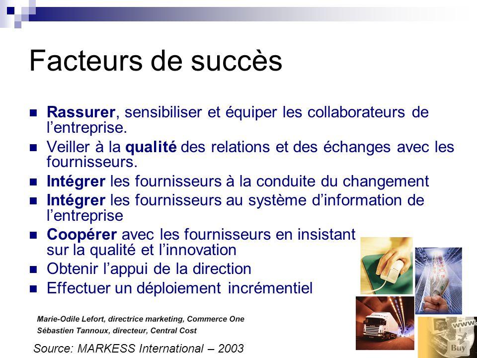 Facteurs de succès Rassurer, sensibiliser et équiper les collaborateurs de lentreprise. Veiller à la qualité des relations et des échanges avec les fo