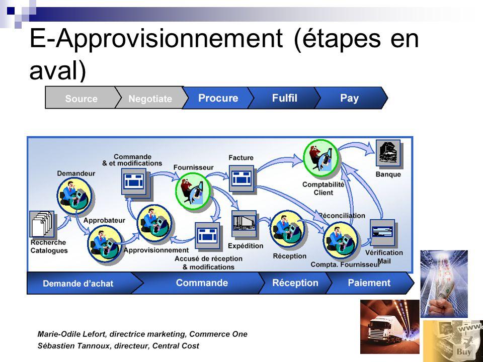 E-Approvisionnement (étapes en aval)