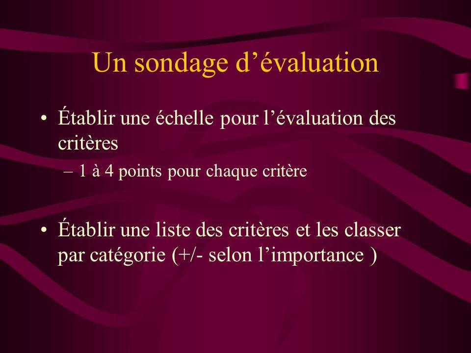 Un sondage dévaluation Établir une échelle pour lévaluation des critères –1 à 4 points pour chaque critère Établir une liste des critères et les classer par catégorie (+/- selon limportance )