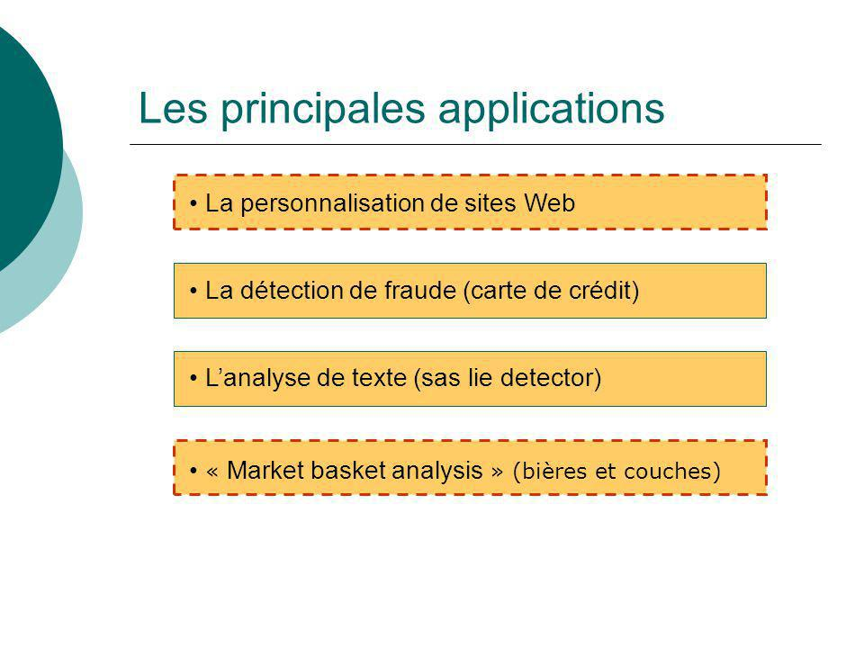 Les principales applications La personnalisation de sites Web La détection de fraude (carte de crédit) Lanalyse de texte (sas lie detector) « Market basket analysis » (bières et couches)