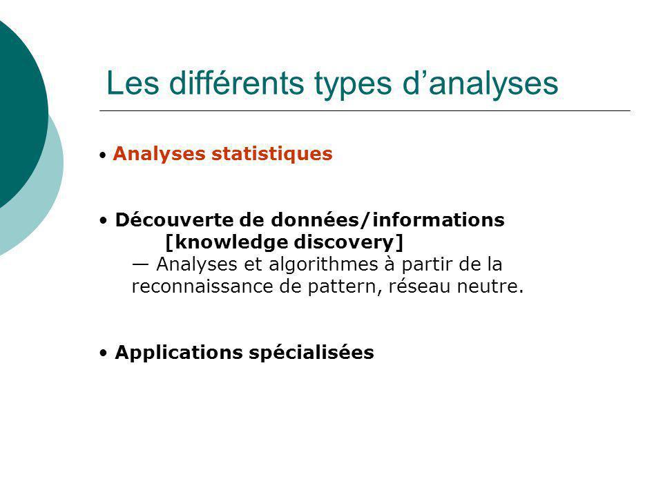 Les différents types danalyses Analyses statistiques Découverte de données/informations [knowledge discovery] Analyses et algorithmes à partir de la reconnaissance de pattern, réseau neutre.