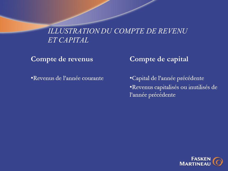ILLUSTRATION DU COMPTE DE REVENU ET CAPITAL Compte de revenus Revenus de lannée courante Compte de capital Capital de lannée précédente Revenus capita