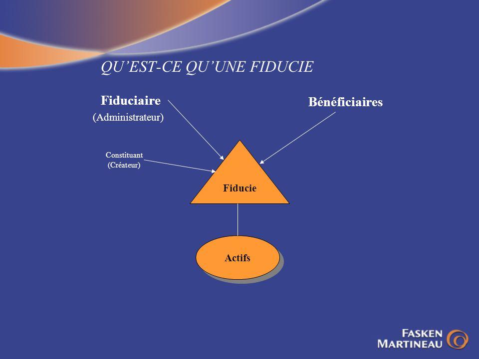 FIDUCIE AVEC DROIT DE RETOUR - EXEMPLE 2 RETOUR AU CONTRIBUANT FIDUCIE Enfants de M.
