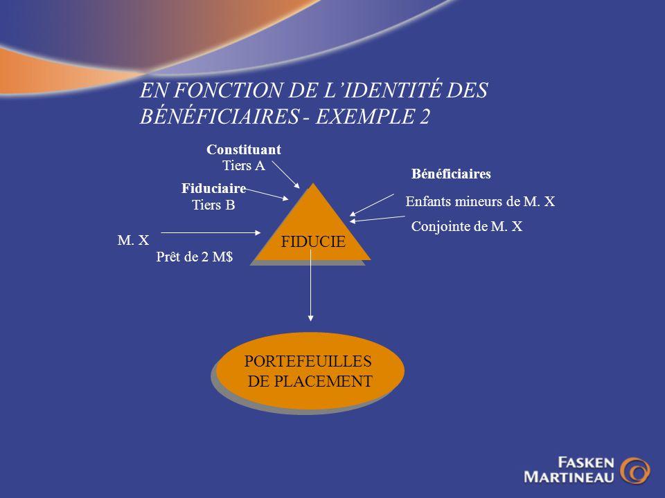 EN FONCTION DE LIDENTITÉ DES BÉNÉFICIAIRES - EXEMPLE 2 FIDUCIE Constituant Tiers A Fiduciaire Tiers B Bénéficiaires PORTEFEUILLES DE PLACEMENT PORTEFE