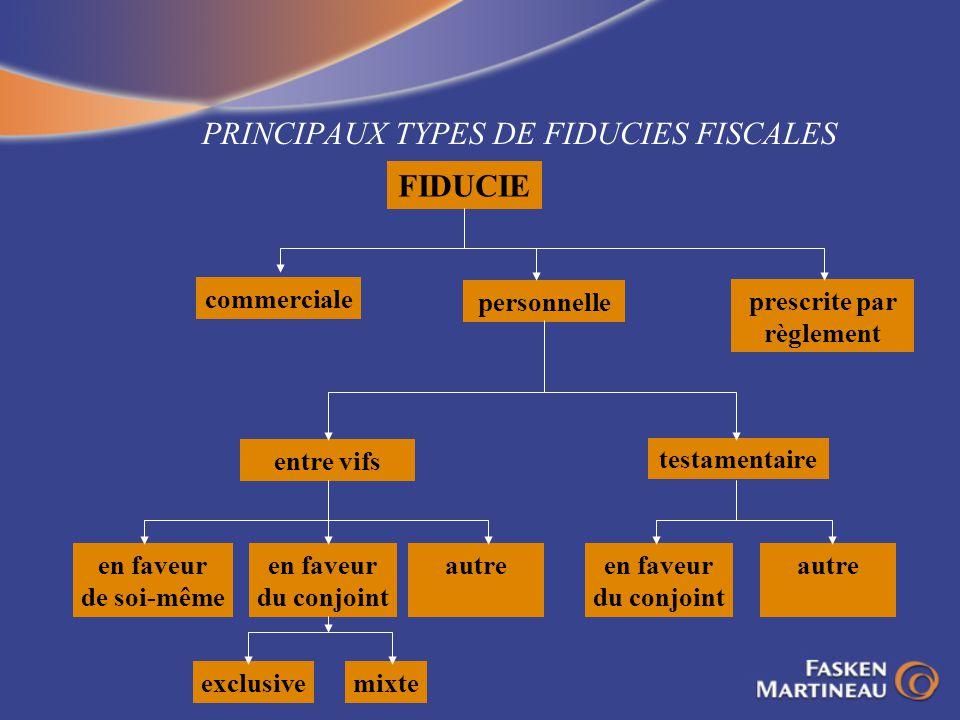 PRINCIPAUX TYPES DE FIDUCIES FISCALES FIDUCIE commerciale testamentaire en faveur du conjoint en faveur de soi-même exclusivemixte personnelle prescri