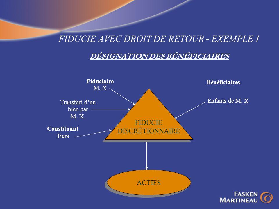 FIDUCIE AVEC DROIT DE RETOUR - EXEMPLE 1 DÉSIGNATION DES BÉNÉFICIAIRES FIDUCIE DISCRÉTIONNAIRE FIDUCIE DISCRÉTIONNAIRE Fiduciaire M. X Transfert dun b