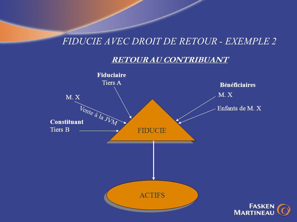 FIDUCIE AVEC DROIT DE RETOUR - EXEMPLE 2 RETOUR AU CONTRIBUANT FIDUCIE Enfants de M. X ACTIFS M. X Constituant Tiers B Fiduciaire Tiers A Vente à la J