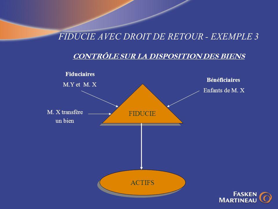 FIDUCIE AVEC DROIT DE RETOUR - EXEMPLE 3 CONTRÔLE SUR LA DISPOSITION DES BIENS FIDUCIE Enfants de M. X ACTIFS Bénéficiaires M.Y et M. X Fiduciaires M.