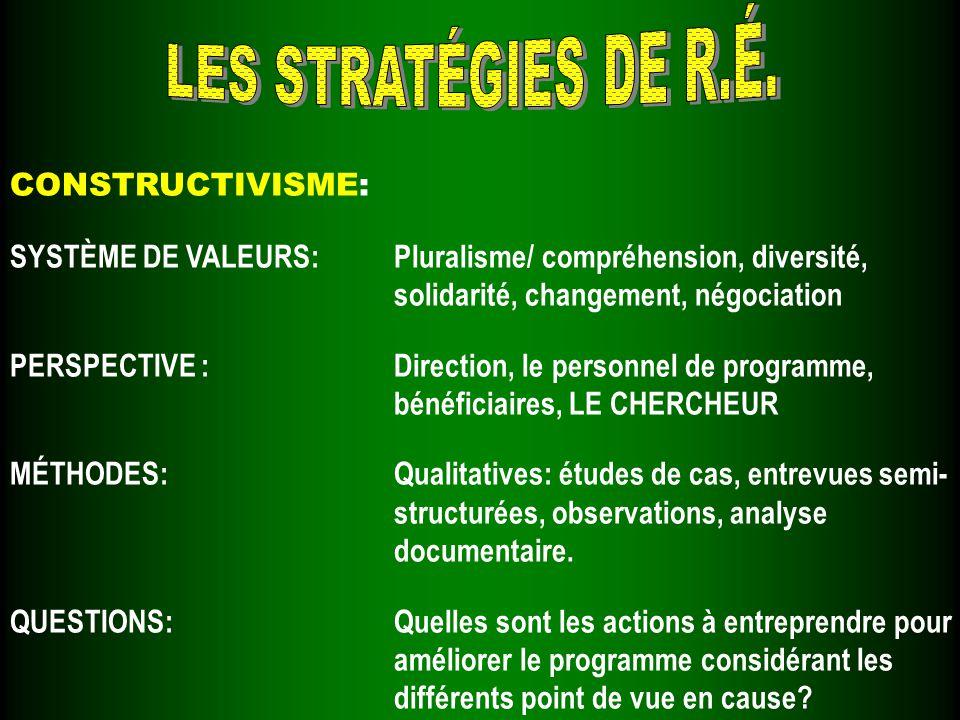 CONSTRUCTIVISME: SYSTÈME DE VALEURS:Pluralisme/ compréhension, diversité, solidarité, changement, négociation PERSPECTIVE :Direction, le personnel de