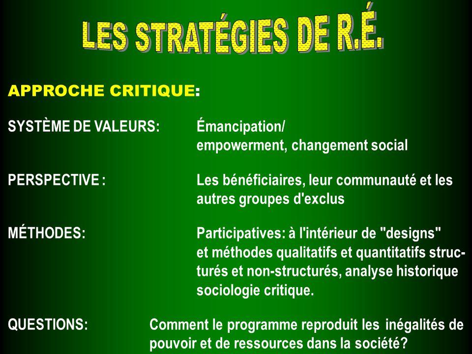 APPROCHE CRITIQUE: SYSTÈME DE VALEURS:Émancipation/ empowerment, changement social PERSPECTIVE :Les bénéficiaires, leur communauté et les autres group