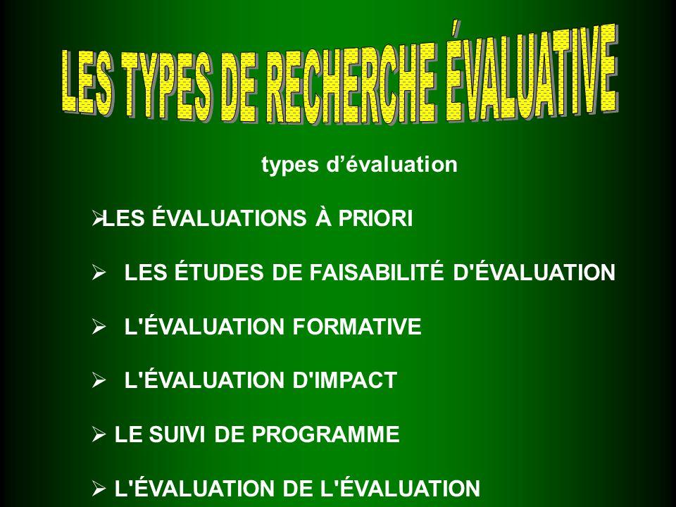 types dévaluation LES ÉVALUATIONS À PRIORI LES ÉTUDES DE FAISABILITÉ D'ÉVALUATION L'ÉVALUATION FORMATIVE L'ÉVALUATION D'IMPACT LE SUIVI DE PROGRAMME L