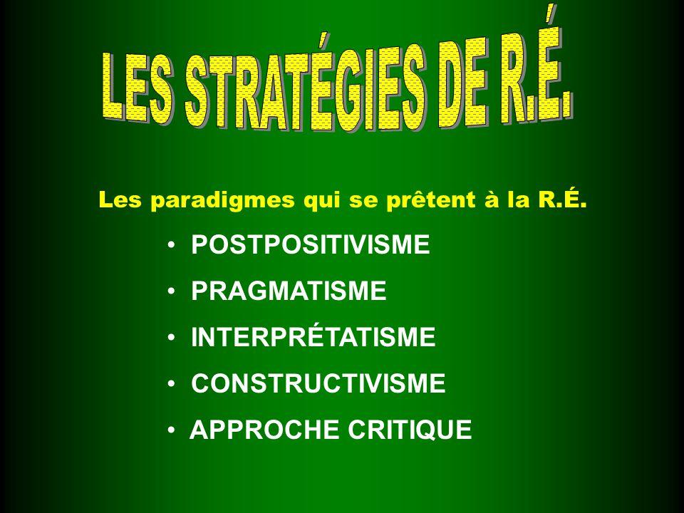 Les paradigmes qui se prêtent à la R.É. POSTPOSITIVISME PRAGMATISME INTERPRÉTATISME CONSTRUCTIVISME APPROCHE CRITIQUE