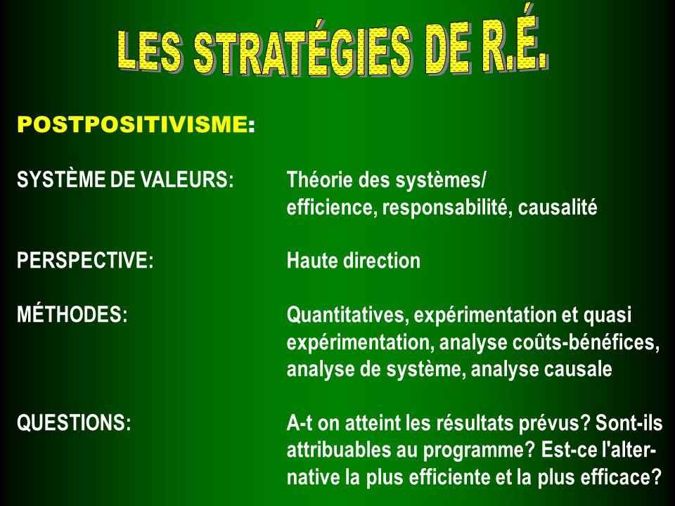 POSTPOSITIVISME: SYSTÈME DE VALEURS:Théorie des systèmes/ efficience, responsabilité, causalité PERSPECTIVE:Haute direction MÉTHODES:Quantitatives, ex