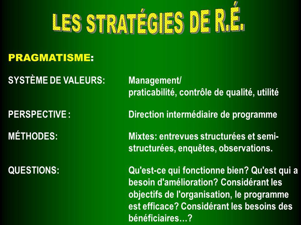 PRAGMATISME: SYSTÈME DE VALEURS:Management/ praticabilité, contrôle de qualité, utilité PERSPECTIVE :Direction intermédiaire de programme MÉTHODES:Mix