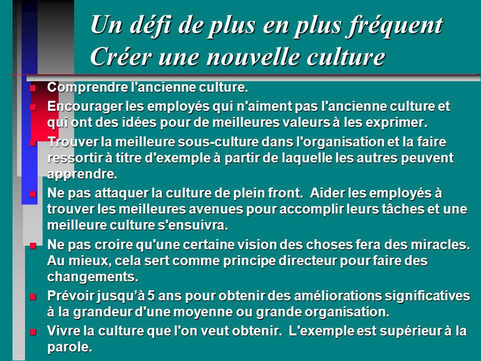 Un défi de plus en plus fréquent Créer une nouvelle culture n Comprendre l'ancienne culture. n Encourager les employés qui n'aiment pas l'ancienne cul