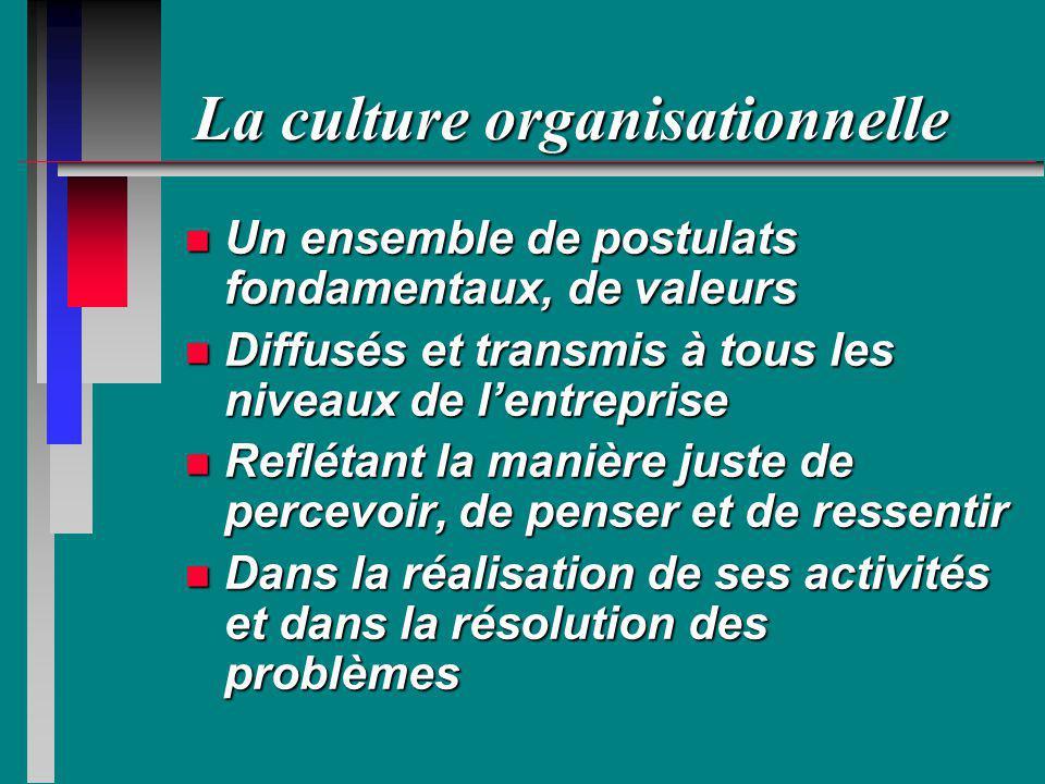 La culture organisationnelle n Un ensemble de postulats fondamentaux, de valeurs n Diffusés et transmis à tous les niveaux de lentreprise n Reflétant