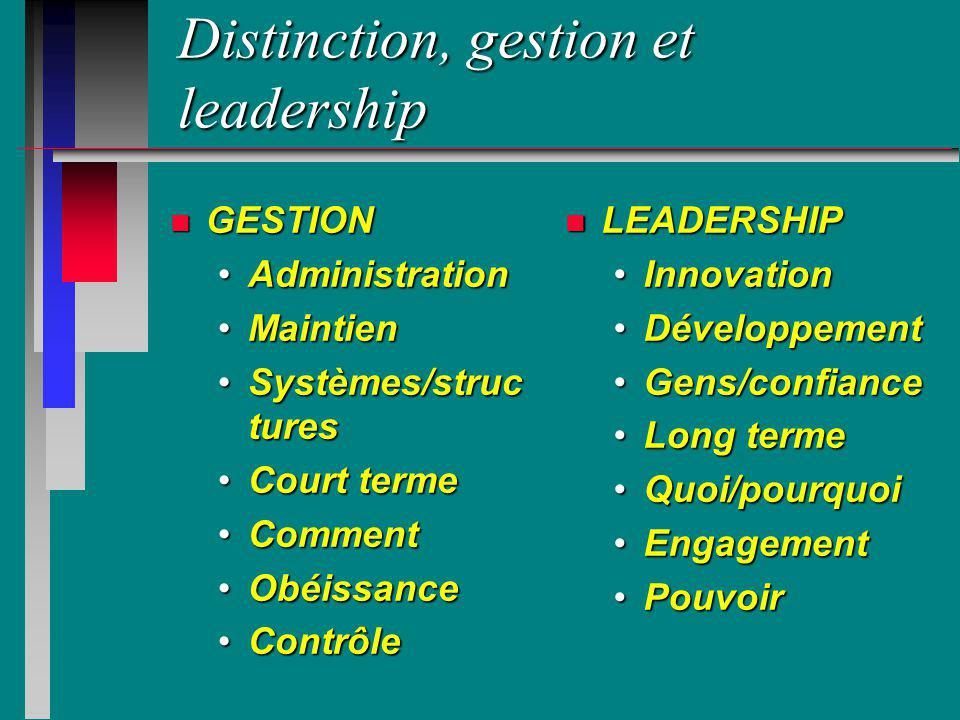 Distinction, gestion et leadership n GESTION AdministrationAdministration MaintienMaintien Systèmes/struc turesSystèmes/struc tures Court termeCourt t