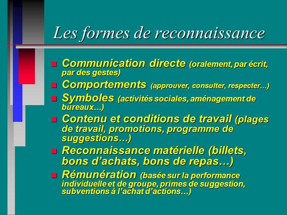 Les formes de reconnaissance n Communication directe (oralement, par écrit, par des gestes) n Comportements (approuver, consulter, respecter…) n Symbo
