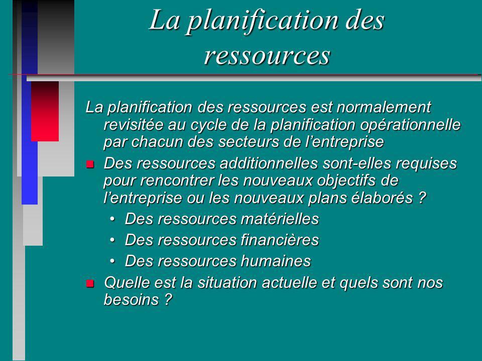 La planification des ressources La planification des ressources est normalement revisitée au cycle de la planification opérationnelle par chacun des s