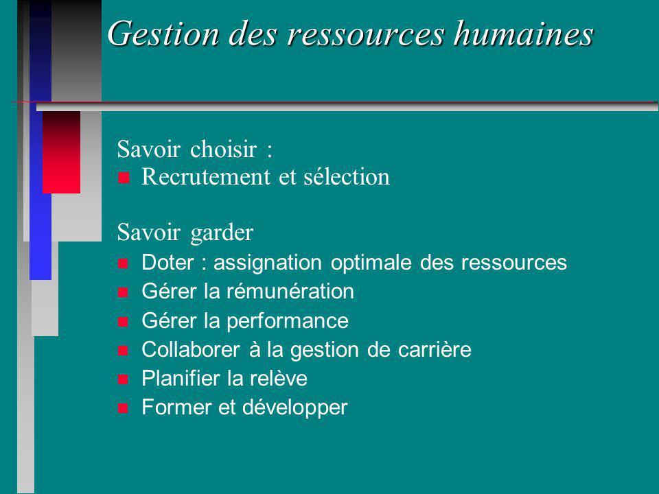 Gestion des ressources humaines Savoir choisir : n n Recrutement et sélection Savoir garder n n Doter : assignation optimale des ressources n n Gérer