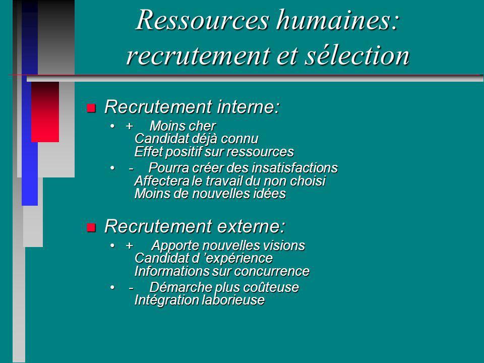 Ressources humaines: recrutement et sélection n Recrutement interne: + Moins cher Candidat déjà connu Effet positif sur ressources+ Moins cher Candida